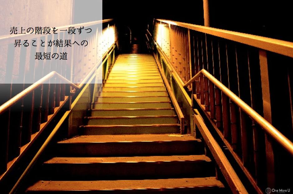 売上の階段を一段ずつ 昇ることが結果への 最短の道