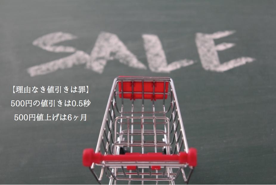 【理由なき値引きは罪】 500円の値引きは0.5秒 500円値上げは6ヶ月