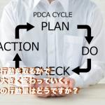 【成果を出す唯一の方法】成果がでない一番の原因は、行動量が圧倒的に少ないことが原因